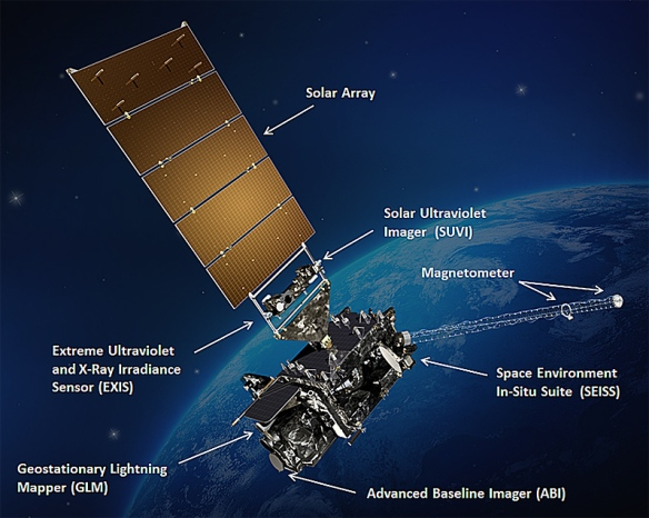 GOES-R_SPACECRAFT